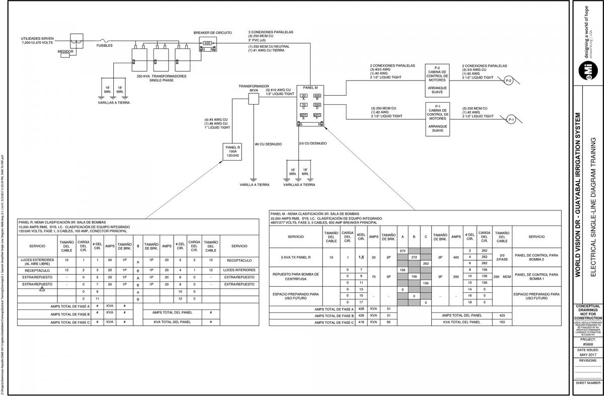 Stage 3: Electrical system walk-throughs using simplified one-line diagrams  prepared in the local language are another aspect of maintenance staff  training.
